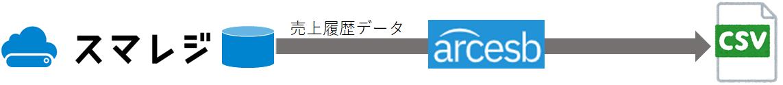 f:id:urabe_shintaro:20210513094304p:plain