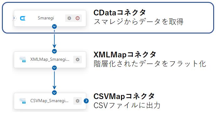 f:id:urabe_shintaro:20210513094416p:plain