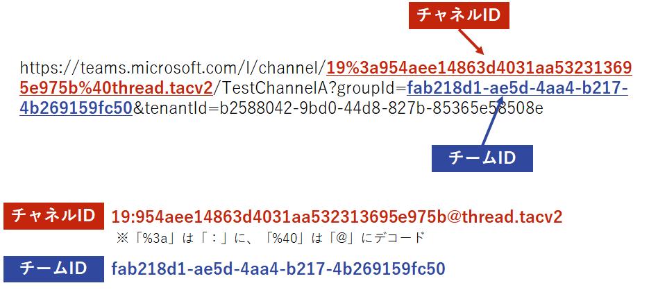 f:id:urabe_shintaro:20210617140521p:plain