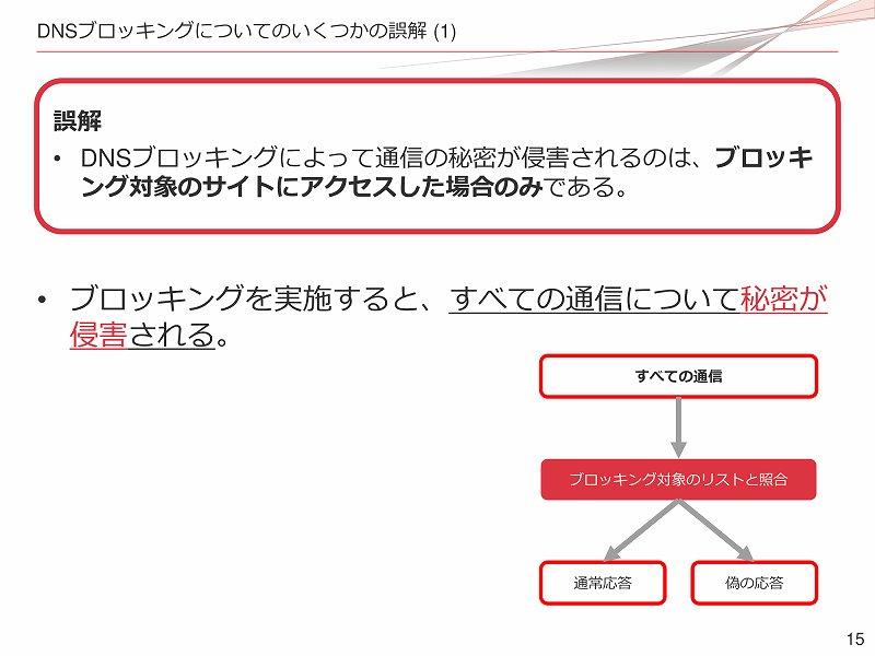 f:id:uragaki:20180725044420j:plain