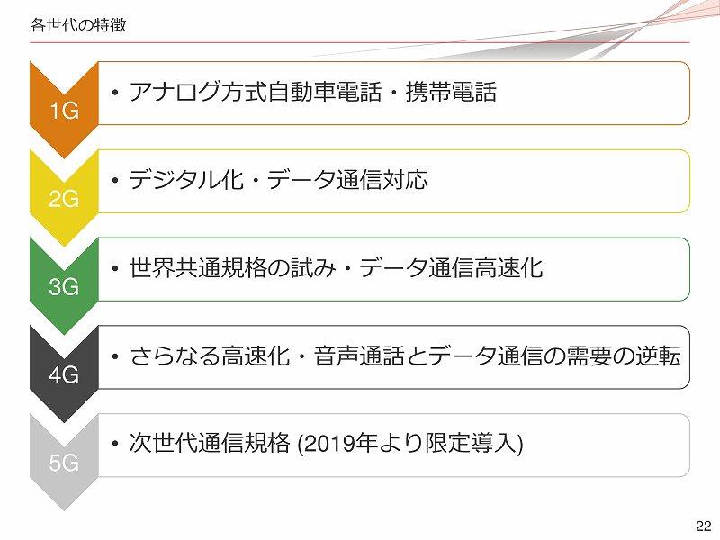 f:id:uragaki:20181105071521j:plain