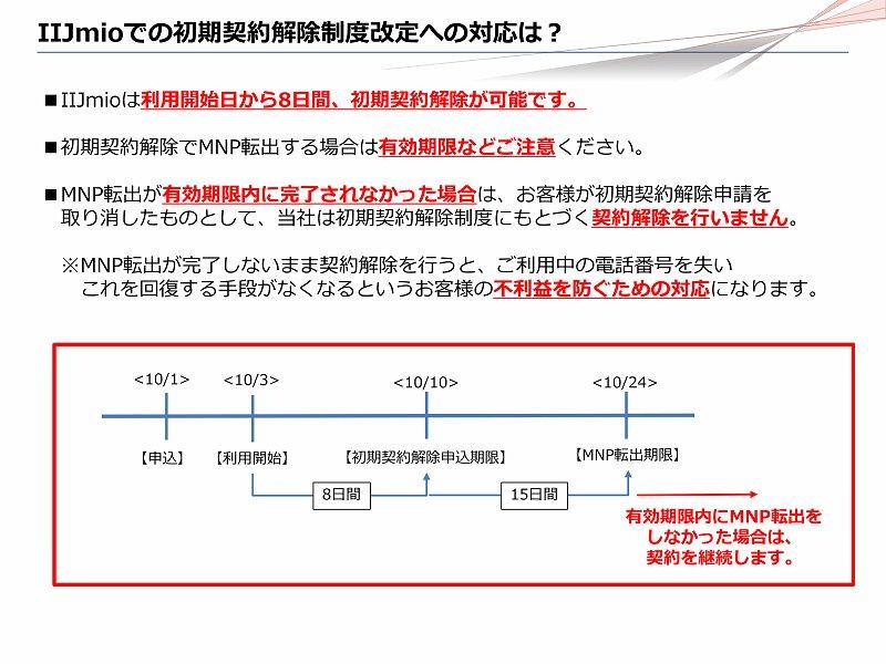 f:id:uragaki:20181107064726j:plain