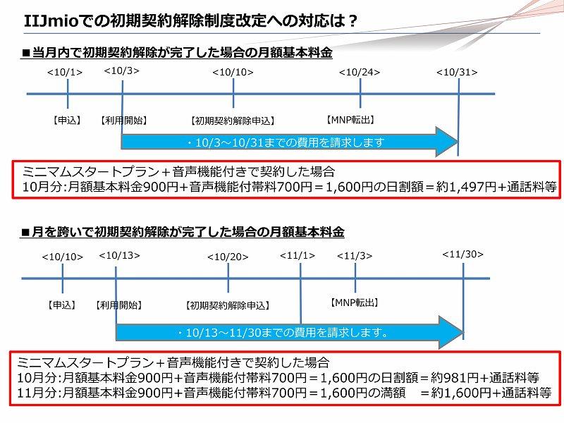 f:id:uragaki:20181107065009j:plain