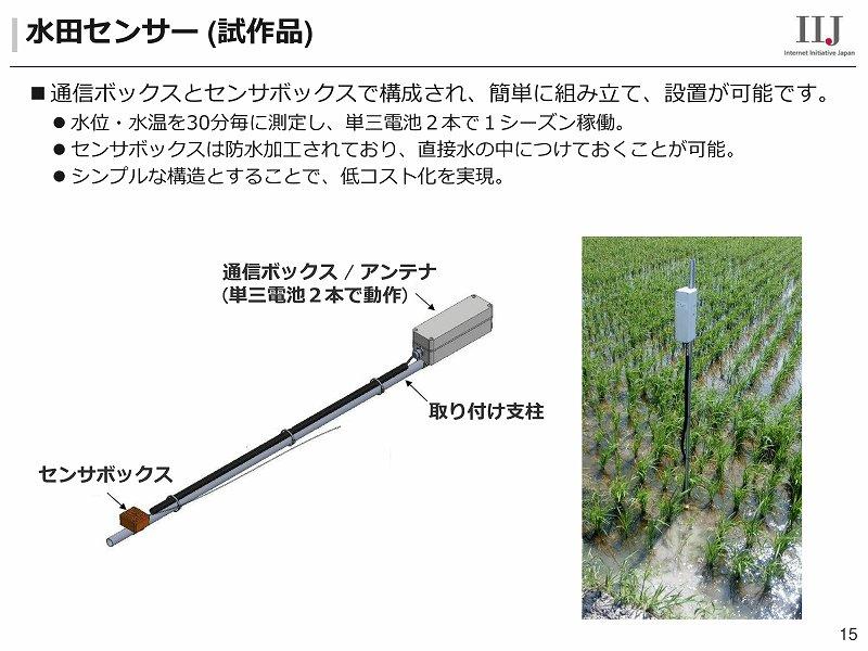 f:id:uragaki:20190220053337j:plain