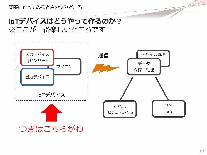f:id:uragaki:20190220062321j:plain
