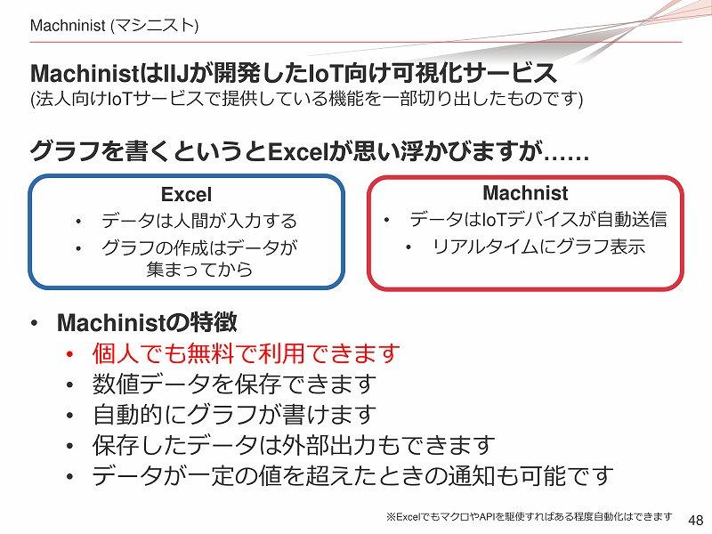 f:id:uragaki:20190220064318j:plain