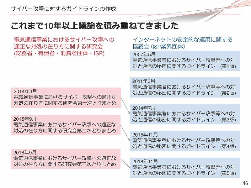 f:id:uragaki:20190425005941j:plain