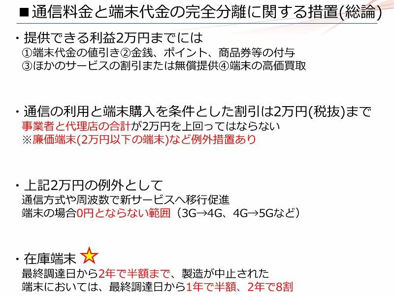f:id:uragaki:20191217234900j:plain