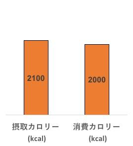 f:id:urahara-hara:20190302000626j:plain