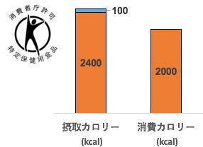 f:id:urahara-hara:20190302000645j:plain
