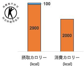 f:id:urahara-hara:20190302002323j:plain