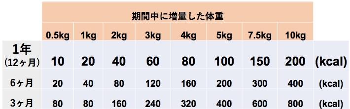 f:id:urahara-hara:20190306115622j:plain