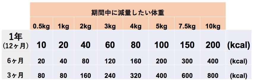 f:id:urahara-hara:20190310224212j:plain