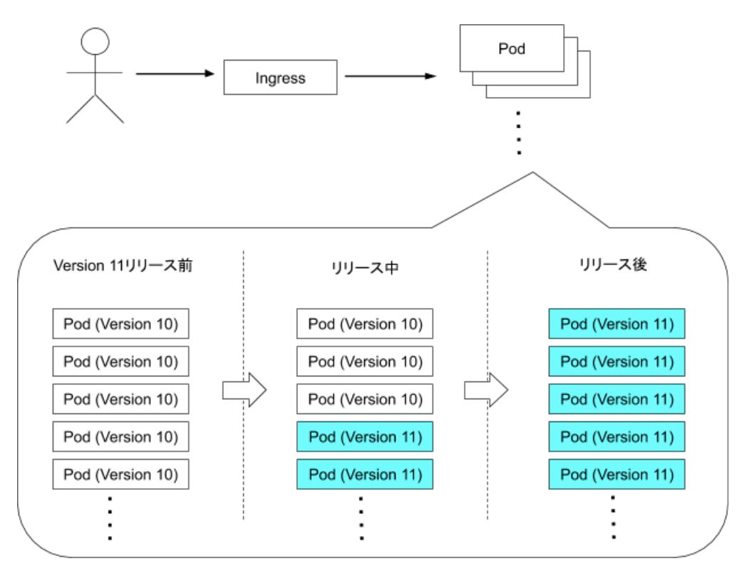 f:id:urahiroshi:20191023151911p:plain