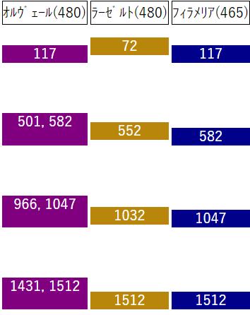 f:id:urakagi:20200901215234p:plain