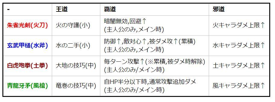 f:id:urakami0407:20170410231452j:plain