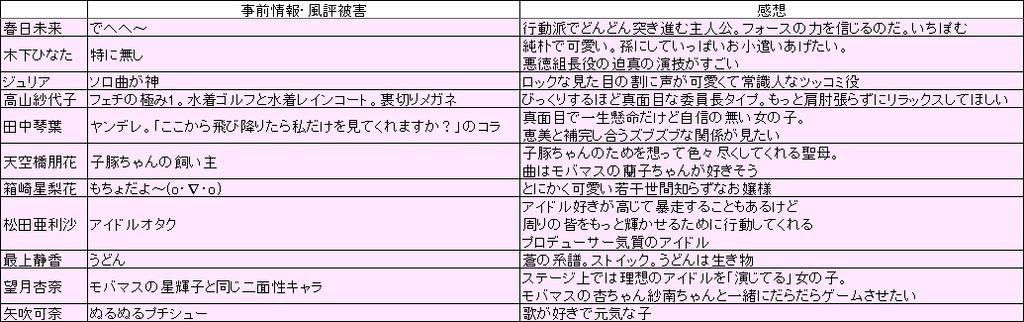 f:id:urakami0407:20181005024722p:plain