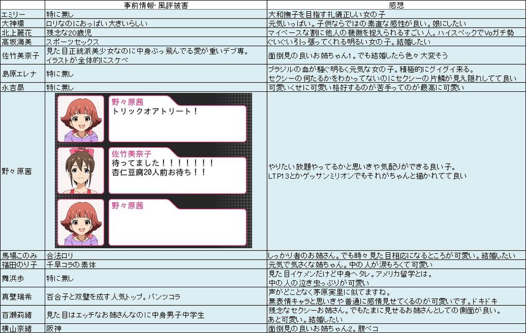 f:id:urakami0407:20181005024726p:plain