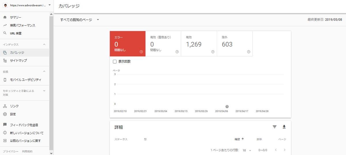 Googleサーチコンソール管理画面でのカバレッジ項目内容
