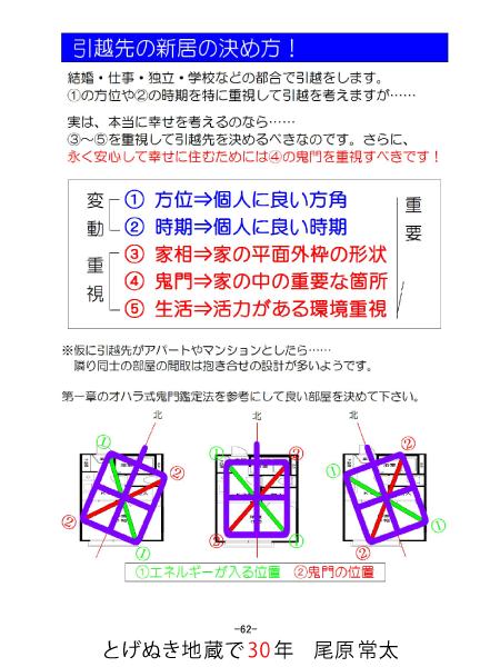 f:id:uranai_ohara:20210401104732p:plain