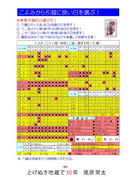f:id:uranai_ohara:20210401105711p:plain