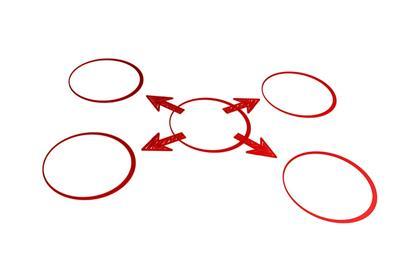 職場での人間関係の悩みを改善するために必要なたった二つの方法とは!?