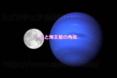 月と海王星の角度