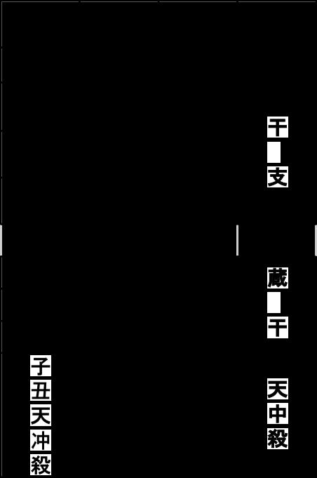 f:id:uranairen:20180518090016p:plain