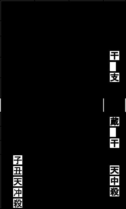 f:id:uranairen:20180520130815p:plain