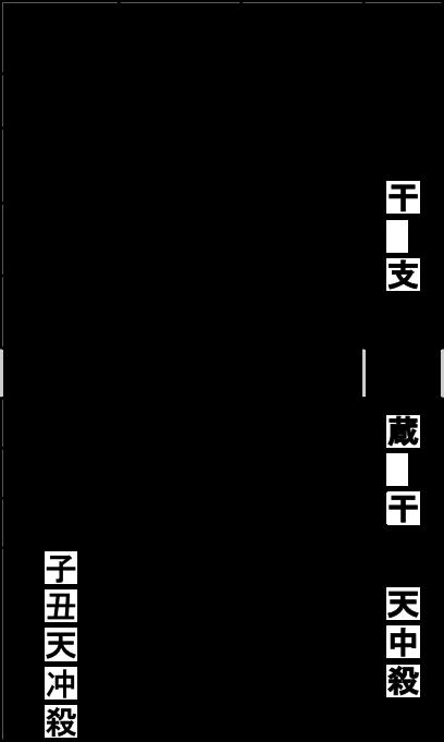 f:id:uranairen:20180520130845p:plain