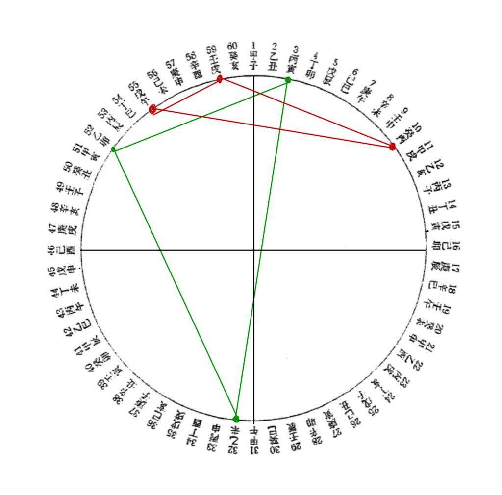 f:id:uranairen:20180520131323j:plain