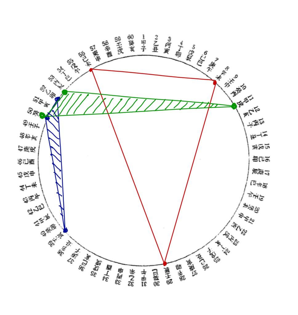 f:id:uranairen:20180531234343j:plain
