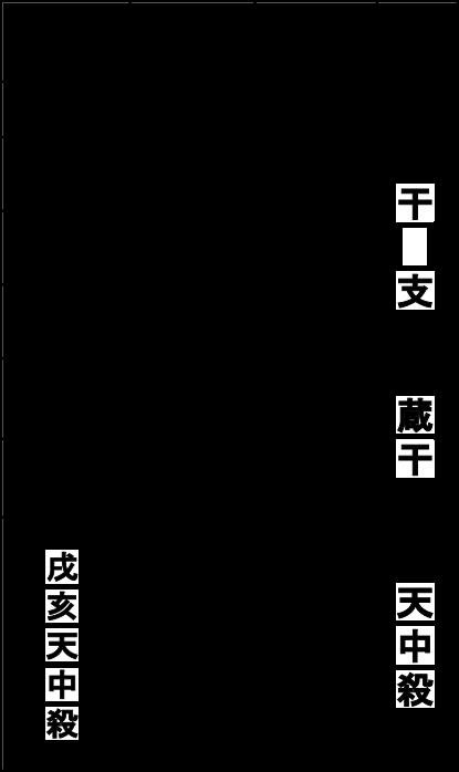 f:id:uranairen:20180607231656p:plain