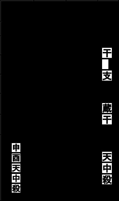 f:id:uranairen:20180818131919p:plain