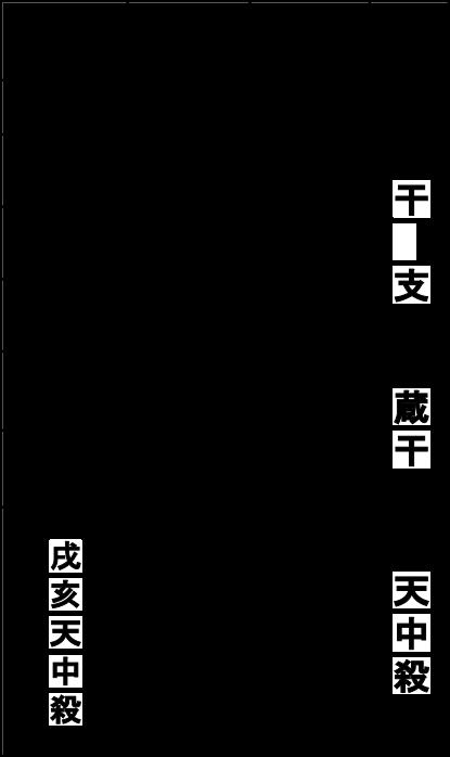 f:id:uranairen:20180826114709p:plain