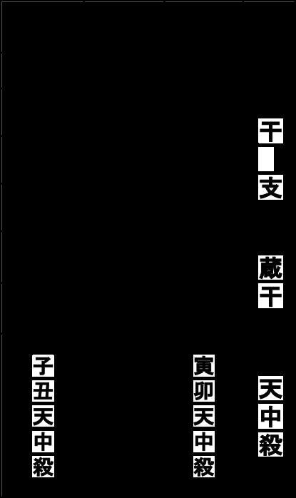 f:id:uranairen:20180914184937p:plain