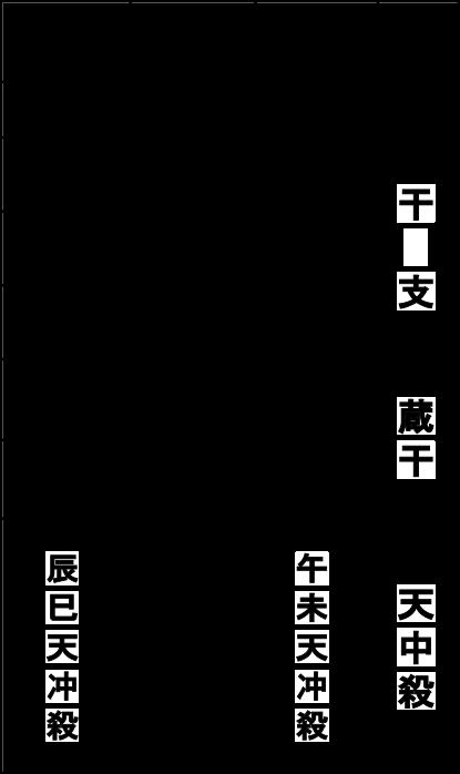 f:id:uranairen:20180915110223p:plain
