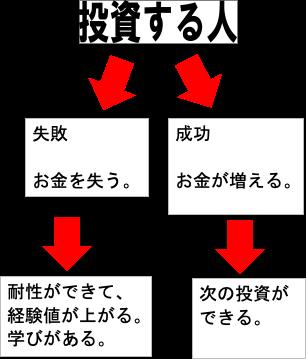 f:id:uranairen:20200608125019p:plain