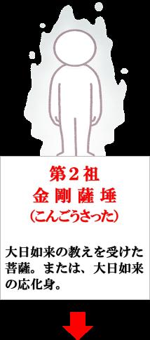 f:id:uranairen:20200612105431p:plain