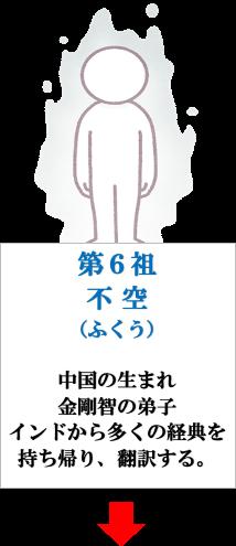 f:id:uranairen:20200612110603p:plain