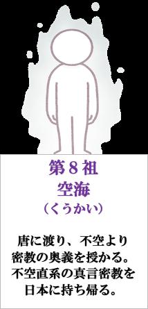 f:id:uranairen:20200612110846p:plain