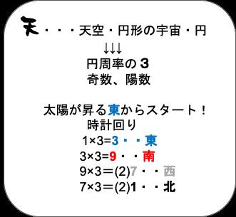 f:id:uranairen:20200615121727p:plain