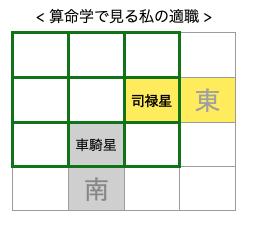 f:id:uranairen:20210430163943p:plain