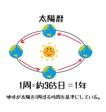 f:id:uranairen:20210504162303p:plain