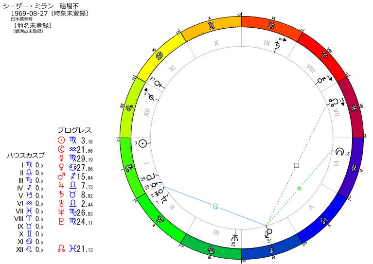 f:id:uranaisu:20150306002131p:image:w360