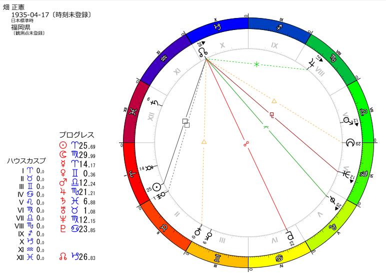 f:id:uranaisu:20150306002335p:image:w640