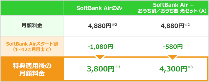 f:id:urasoftbank:20190619124052p:plain
