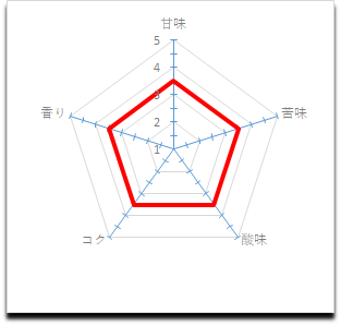 f:id:urazuku:20201012212237p:plain