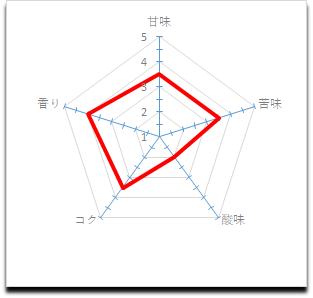 f:id:urazuku:20201126214451p:plain