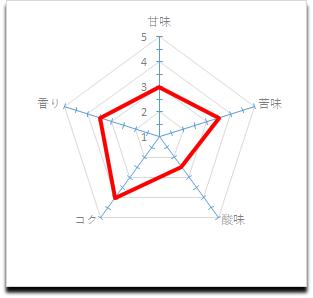 f:id:urazuku:20201201214850p:plain